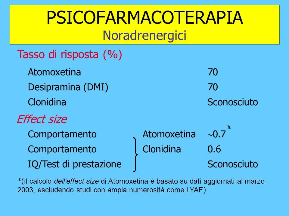PSICOFARMACOTERAPIA Noradrenergici