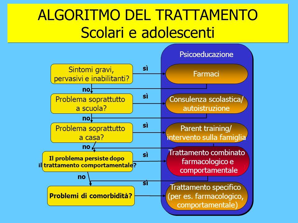 ALGORITMO DEL TRATTAMENTO Scolari e adolescenti