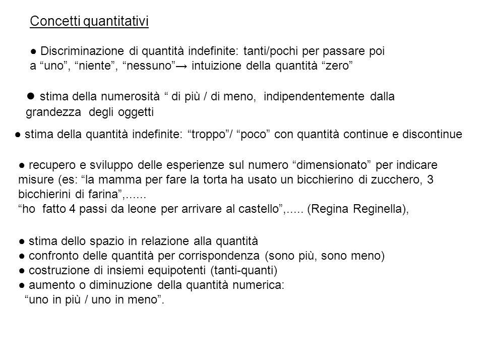 Concetti quantitativi
