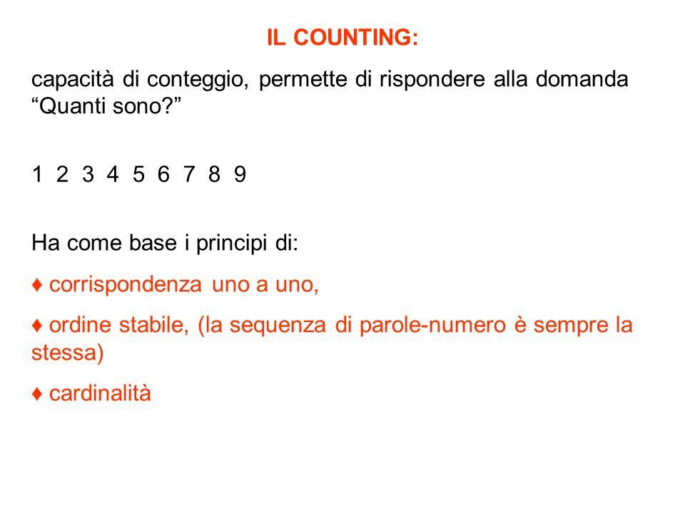 IL COUNTING: capacità di conteggio, permette di rispondere alla domanda Quanti sono 1 2 3 4 5 6 7 8 9.