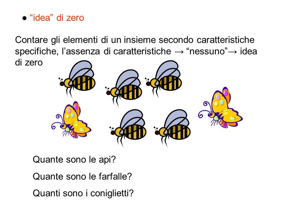 ● idea di zero Contare gli elementi di un insieme secondo caratteristiche specifiche, l'assenza di caratteristiche → nessuno → idea di zero.