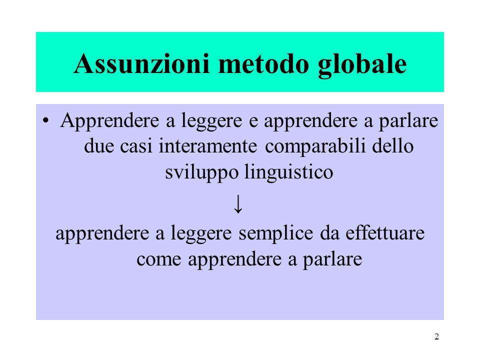 Assunzioni metodo globale
