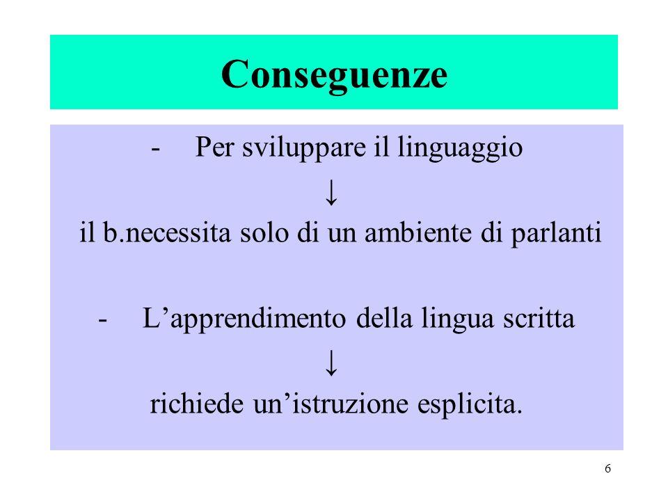 Conseguenze Per sviluppare il linguaggio ↓