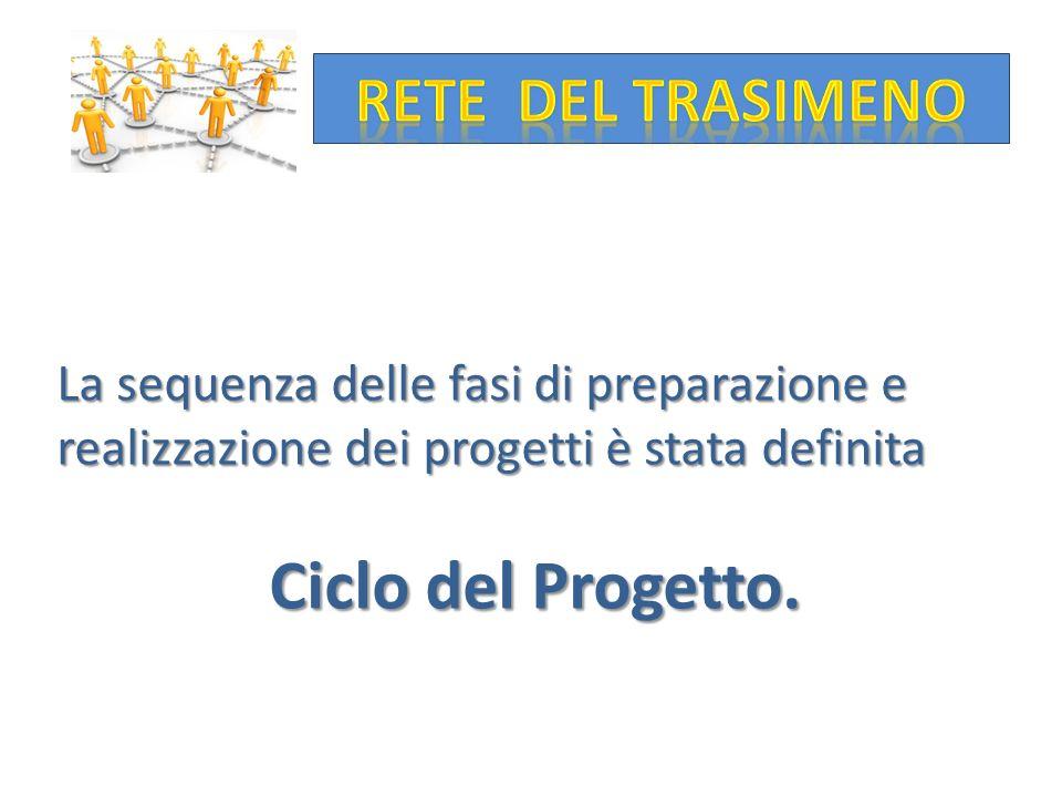 Ciclo del Progetto. RETE DEL TRASIMENO