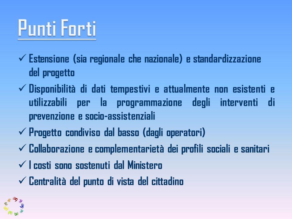 Punti Forti Estensione (sia regionale che nazionale) e standardizzazione del progetto.