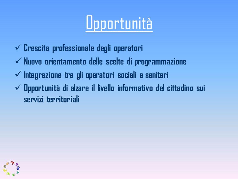 Opportunità Crescita professionale degli operatori