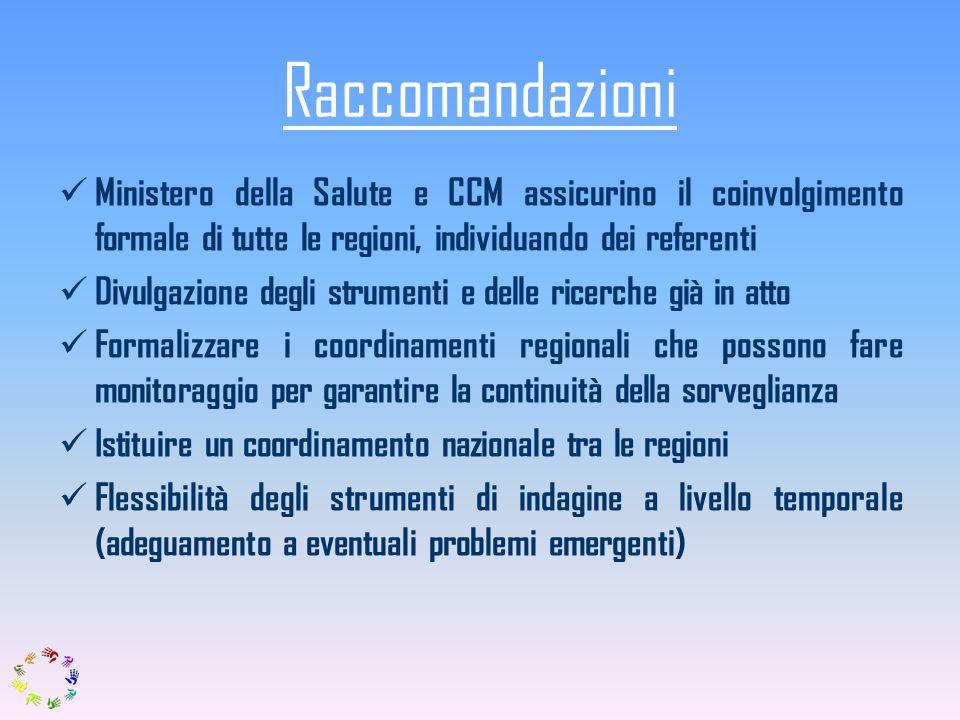 Raccomandazioni Ministero della Salute e CCM assicurino il coinvolgimento formale di tutte le regioni, individuando dei referenti.