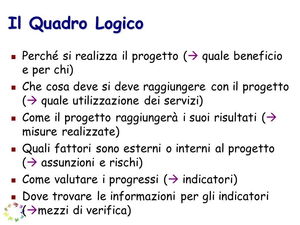 Il Quadro Logico Perché si realizza il progetto ( quale beneficio e per chi)