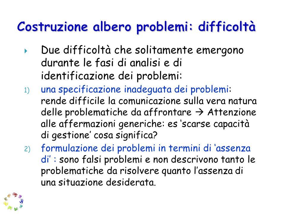 Costruzione albero problemi: difficoltà