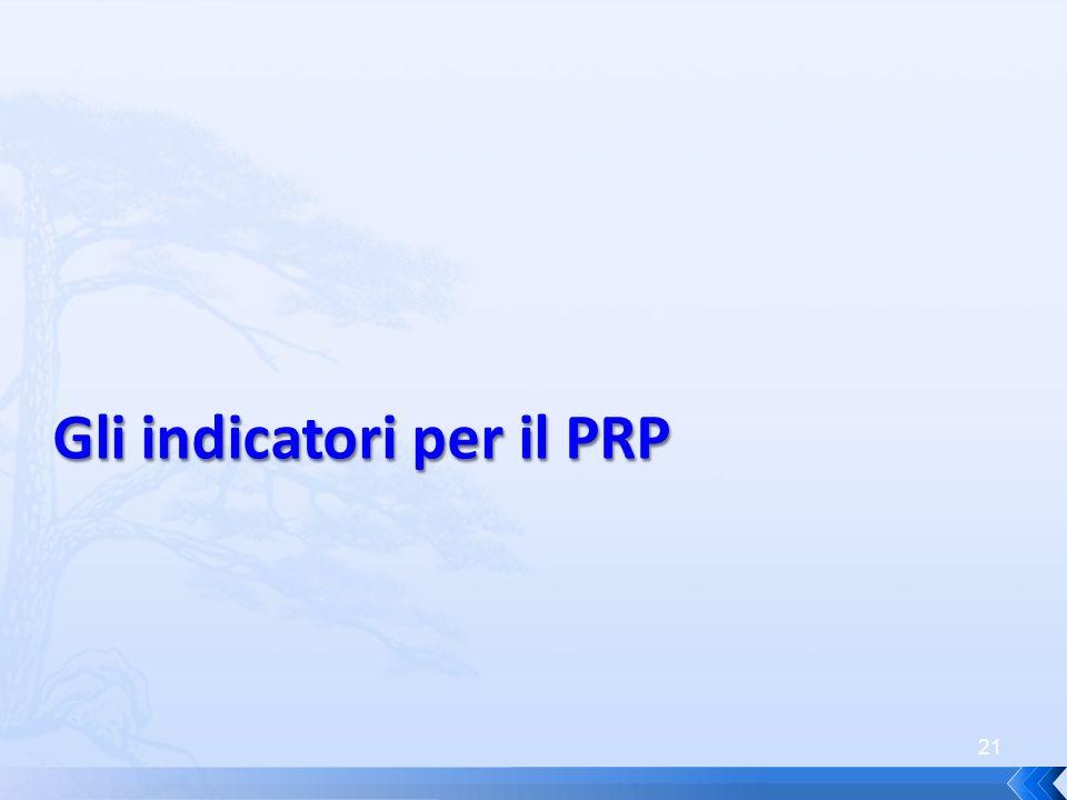 Gli indicatori per il PRP