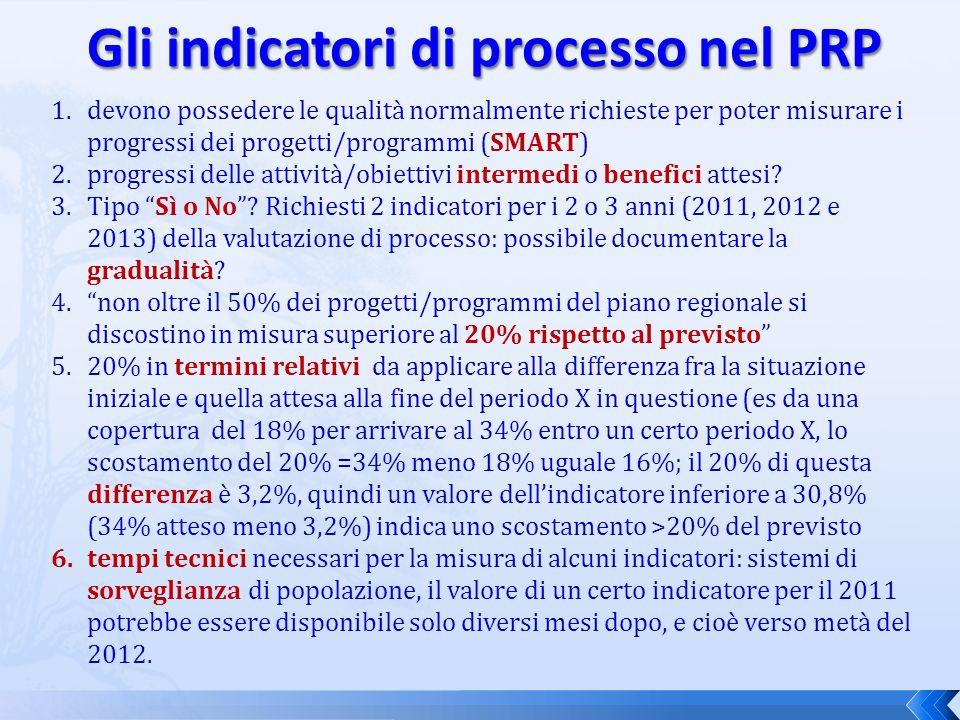 Gli indicatori di processo nel PRP