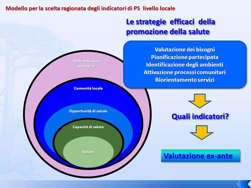 Le strategie efficaci della promozione della salute