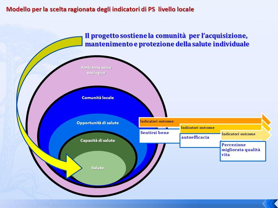 Ambiente socio ecologico