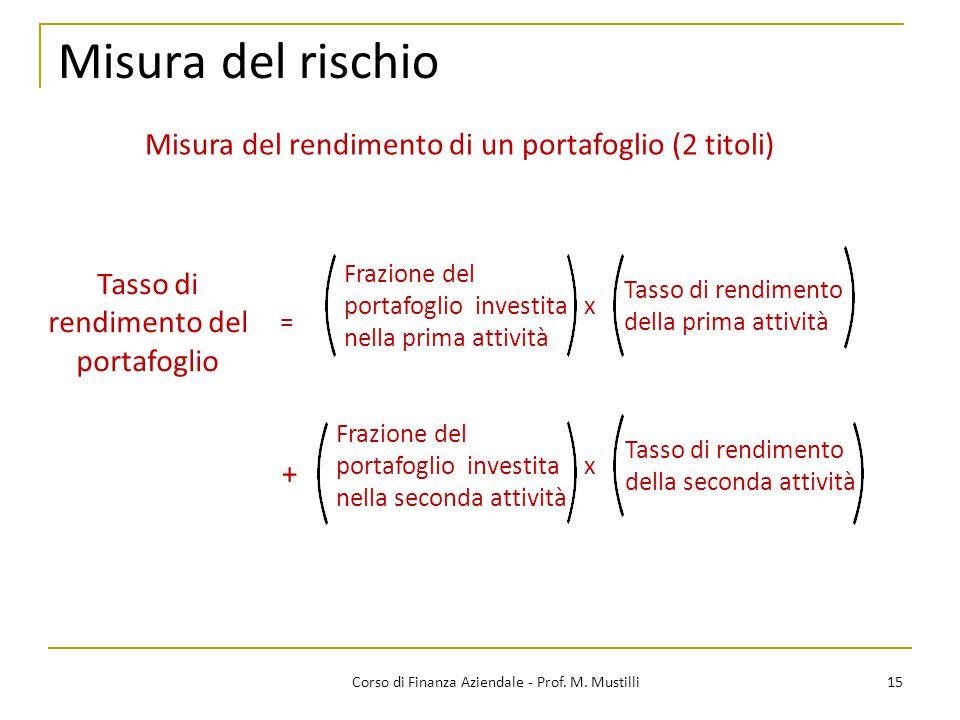 Misura del rischio Misura del rendimento di un portafoglio (2 titoli)