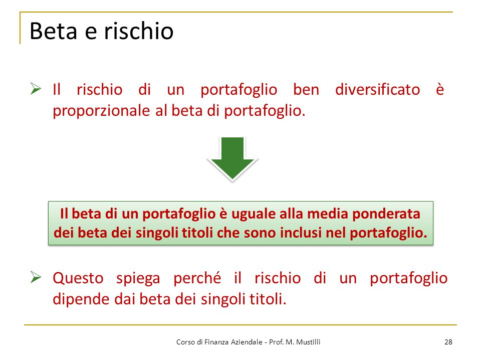 Beta e rischio Il rischio di un portafoglio ben diversificato è proporzionale al beta di portafoglio.