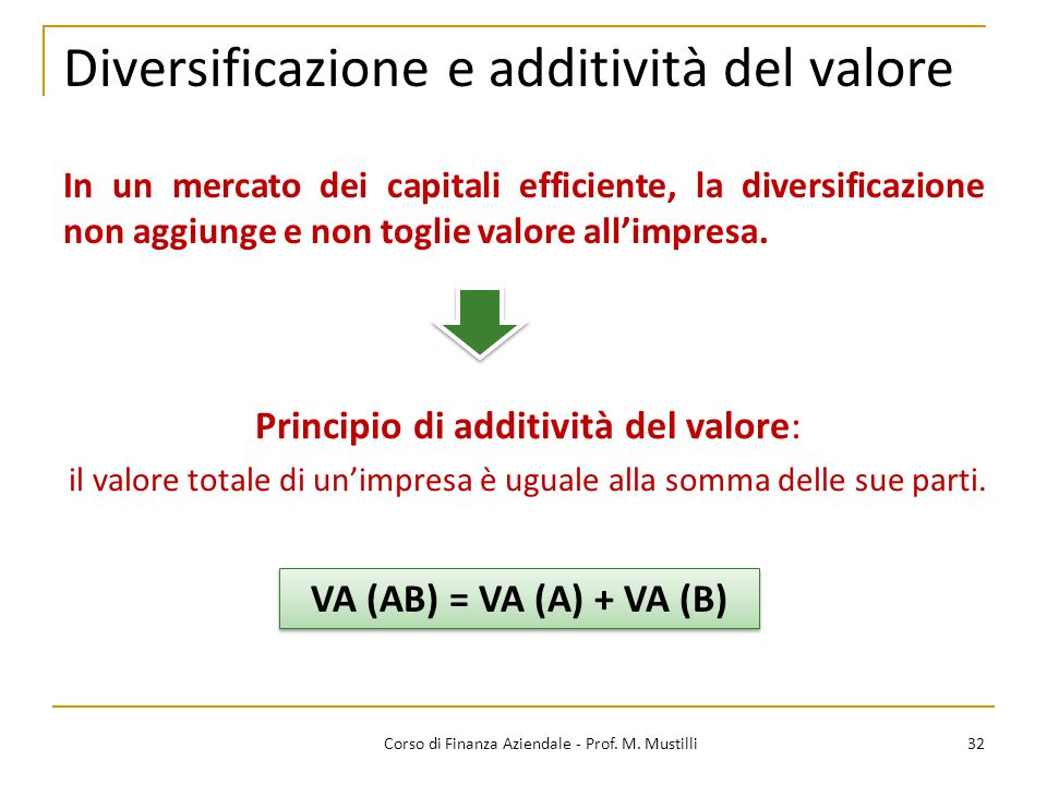 Diversificazione e additività del valore