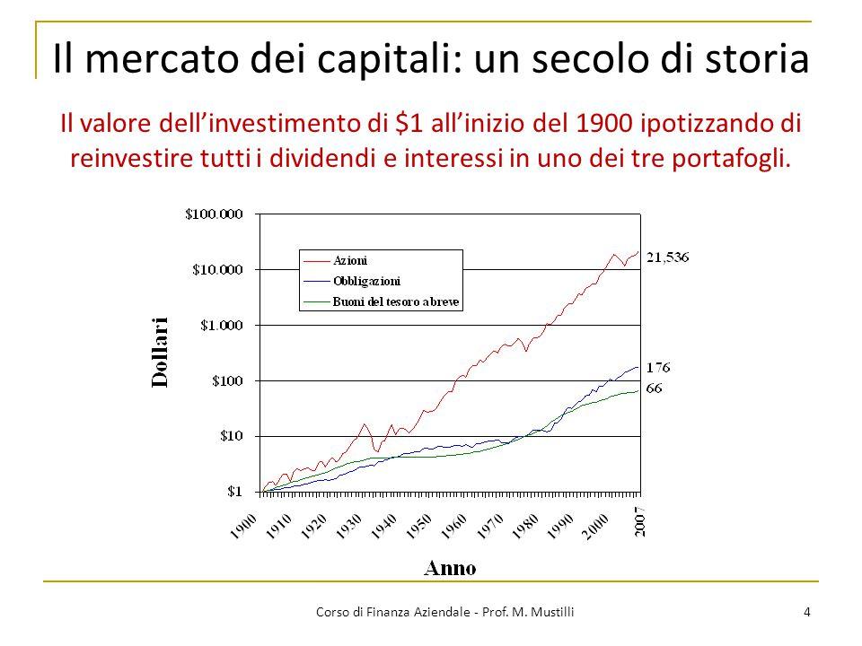 Il mercato dei capitali: un secolo di storia