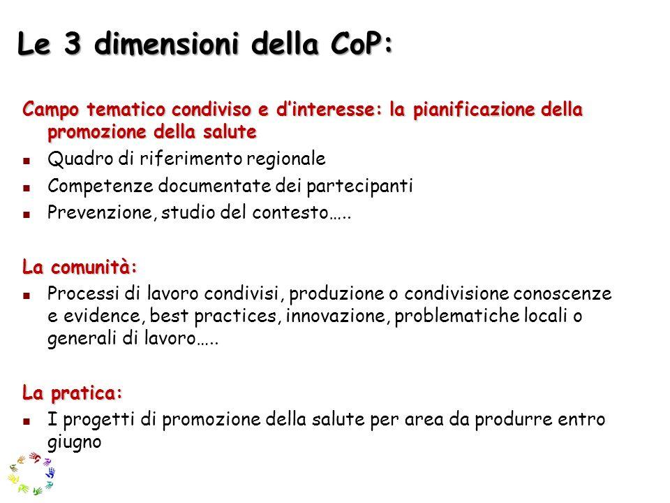 Le 3 dimensioni della CoP: