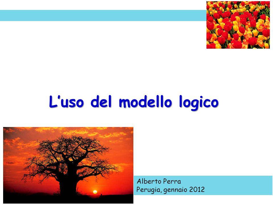 L'uso del modello logico