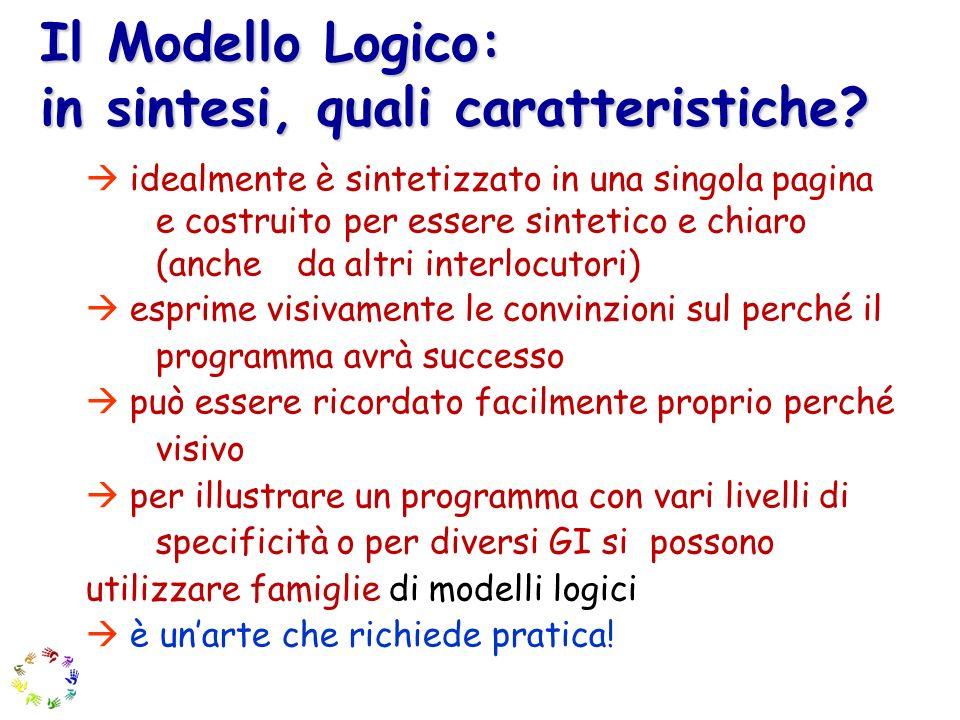 Il Modello Logico: in sintesi, quali caratteristiche