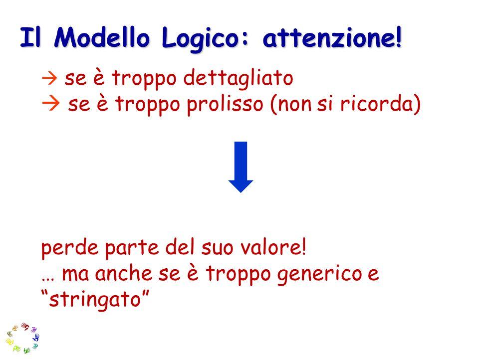 Il Modello Logico: attenzione!