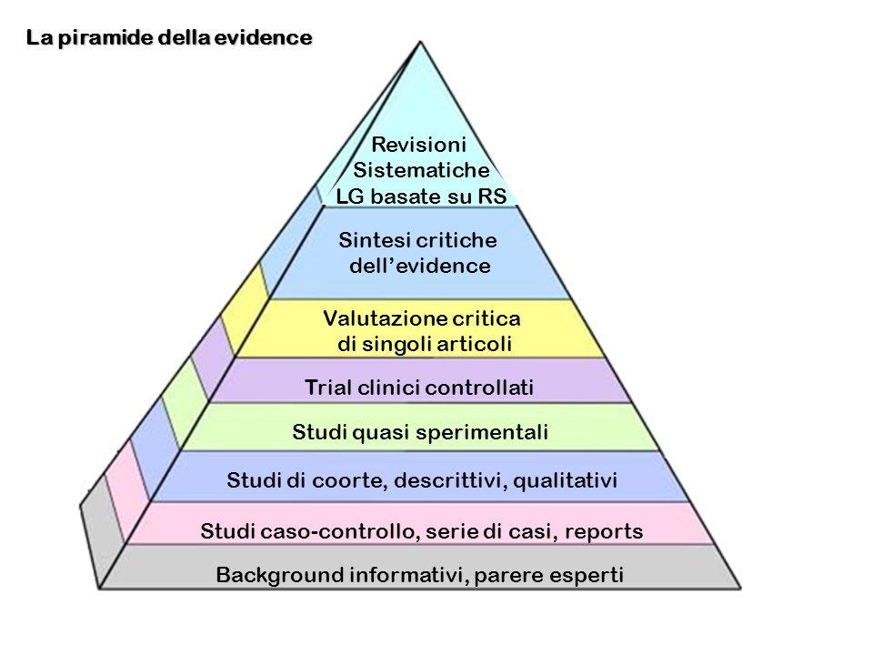 La piramide della evidence