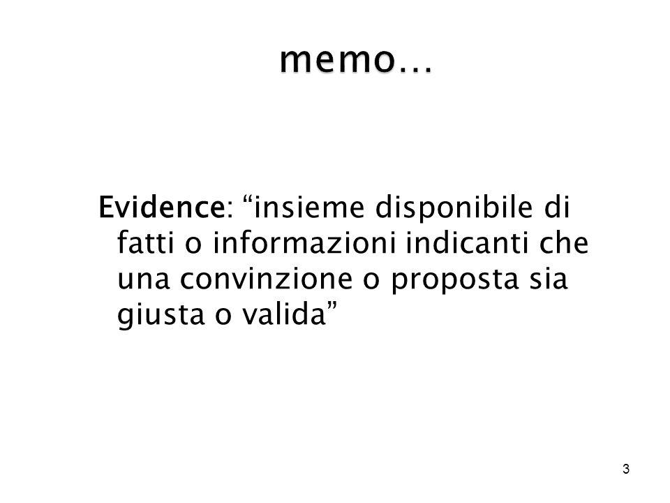 memo… Evidence: insieme disponibile di fatti o informazioni indicanti che una convinzione o proposta sia giusta o valida