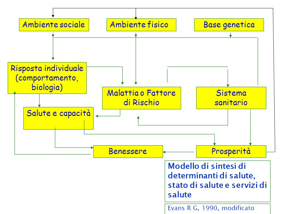 Risposta individuale (comportamento, biologia)