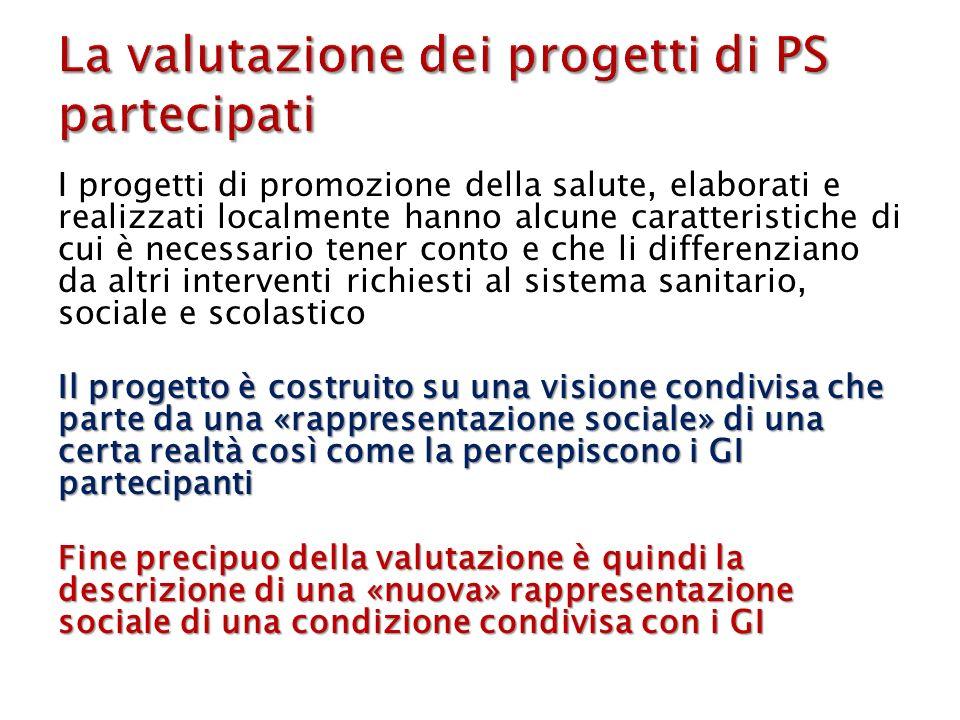 La valutazione dei progetti di PS partecipati