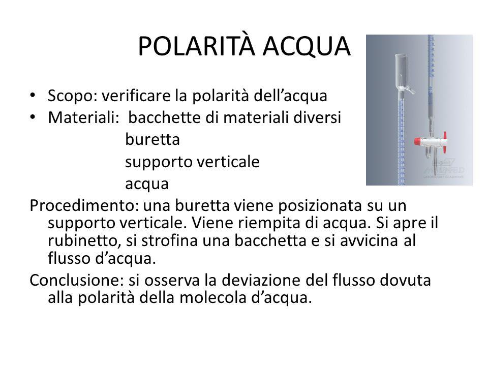 POLARITÀ ACQUA Scopo: verificare la polarità dell'acqua