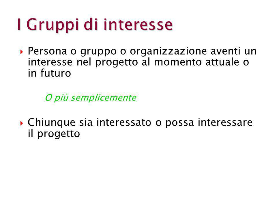 I Gruppi di interessePersona o gruppo o organizzazione aventi un interesse nel progetto al momento attuale o in futuro.