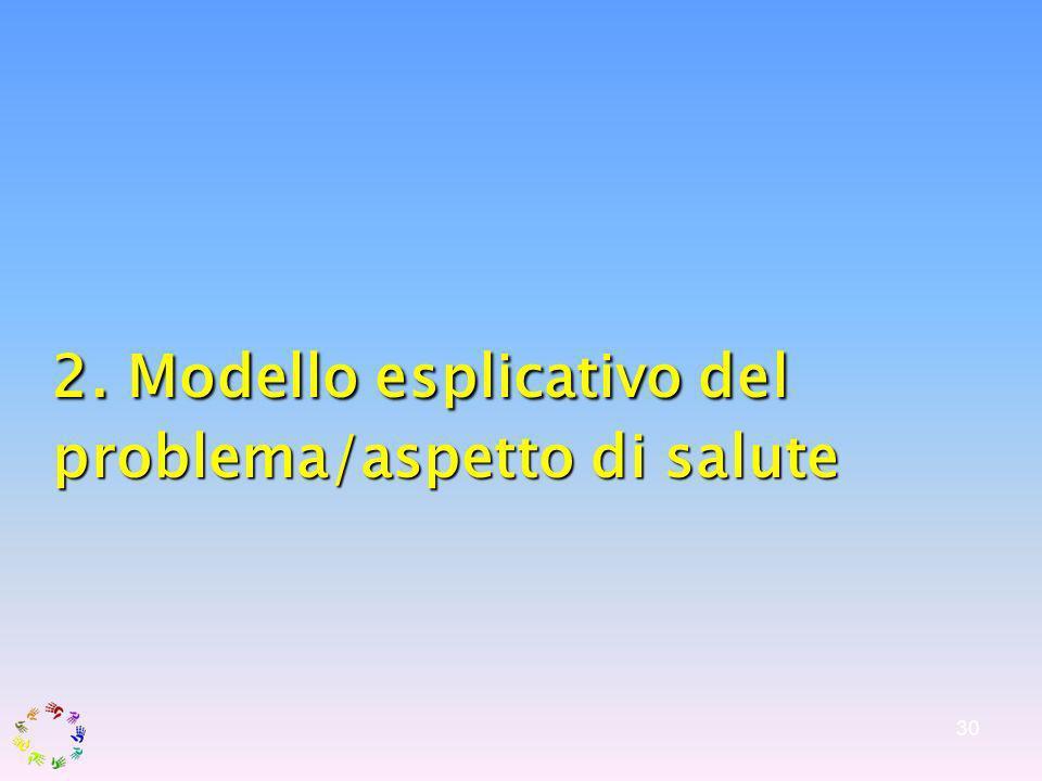 2. Modello esplicativo del problema/aspetto di salute
