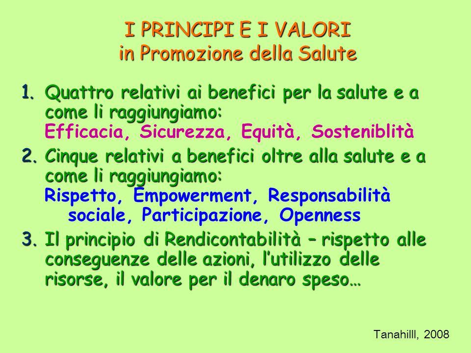 I PRINCIPI E I VALORI in Promozione della Salute