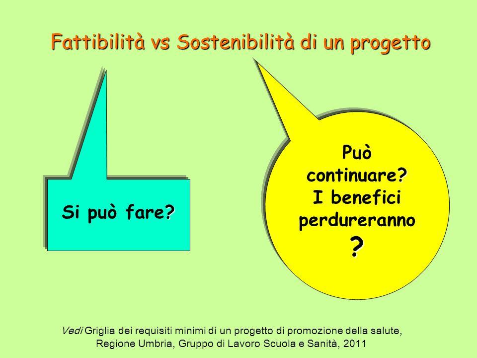 Fattibilità vs Sostenibilità di un progetto
