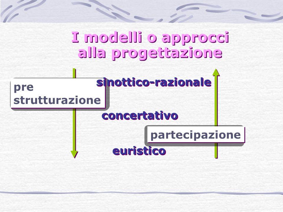 I modelli o approcci alla progettazione
