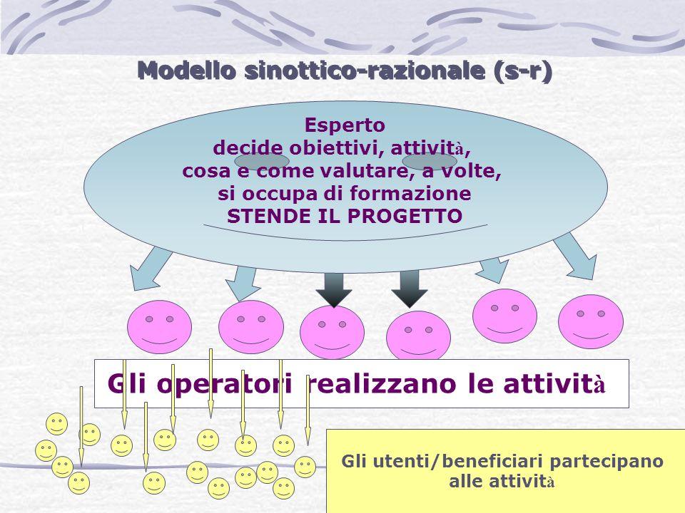 Modello sinottico-razionale (s-r)