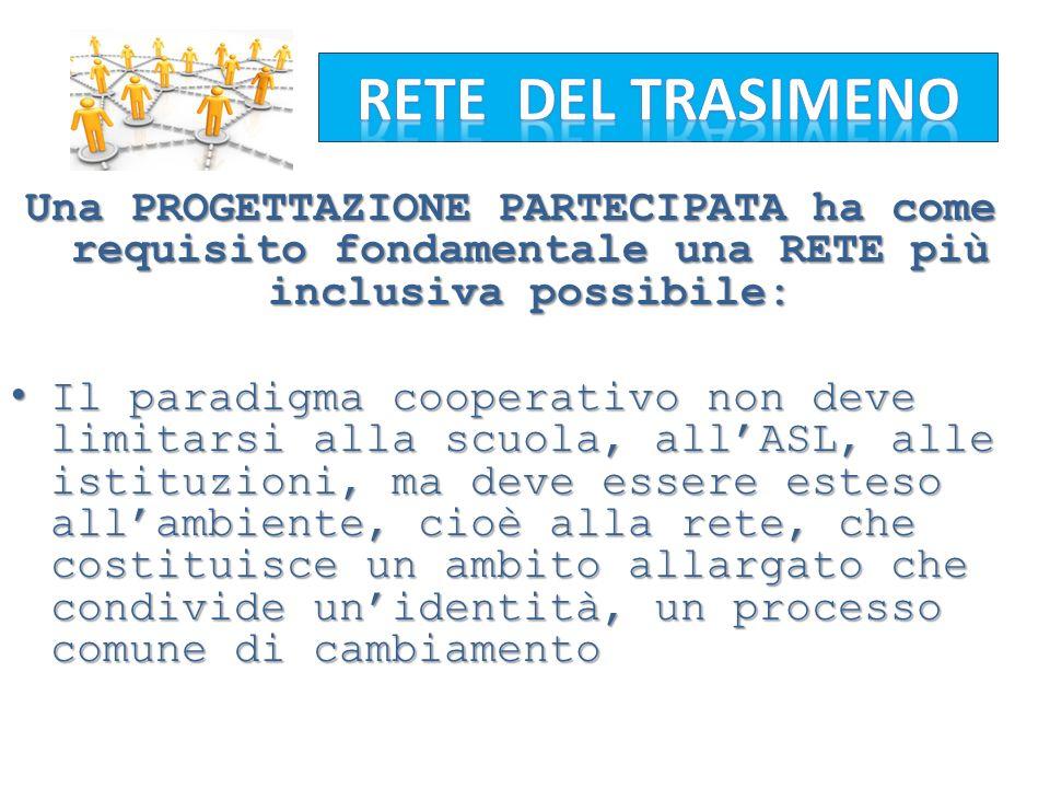 RETE DEL TRASIMENO Una PROGETTAZIONE PARTECIPATA ha come requisito fondamentale una RETE più inclusiva possibile: