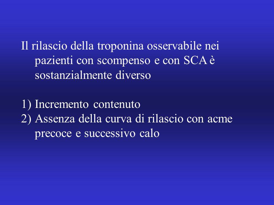 Il rilascio della troponina osservabile nei pazienti con scompenso e con SCA è sostanzialmente diverso