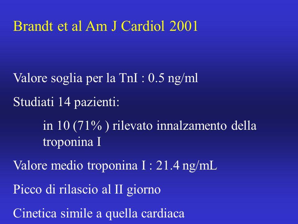 Brandt et al Am J Cardiol 2001
