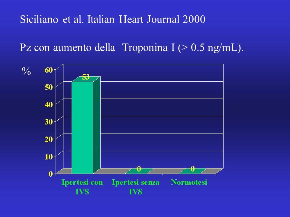 Siciliano et al. Italian Heart Journal 2000