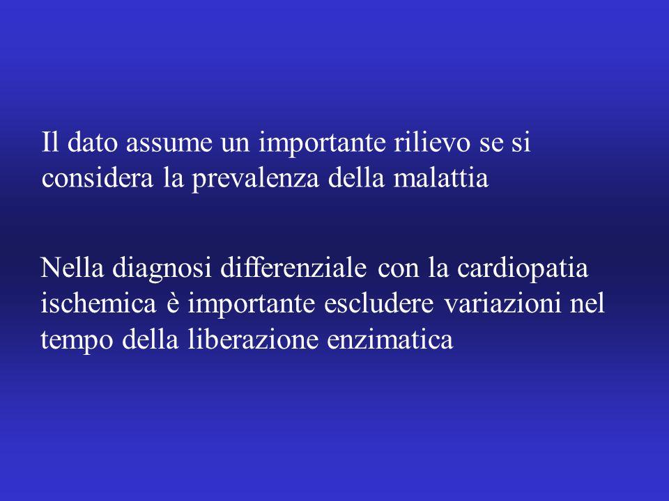 Il dato assume un importante rilievo se si considera la prevalenza della malattia