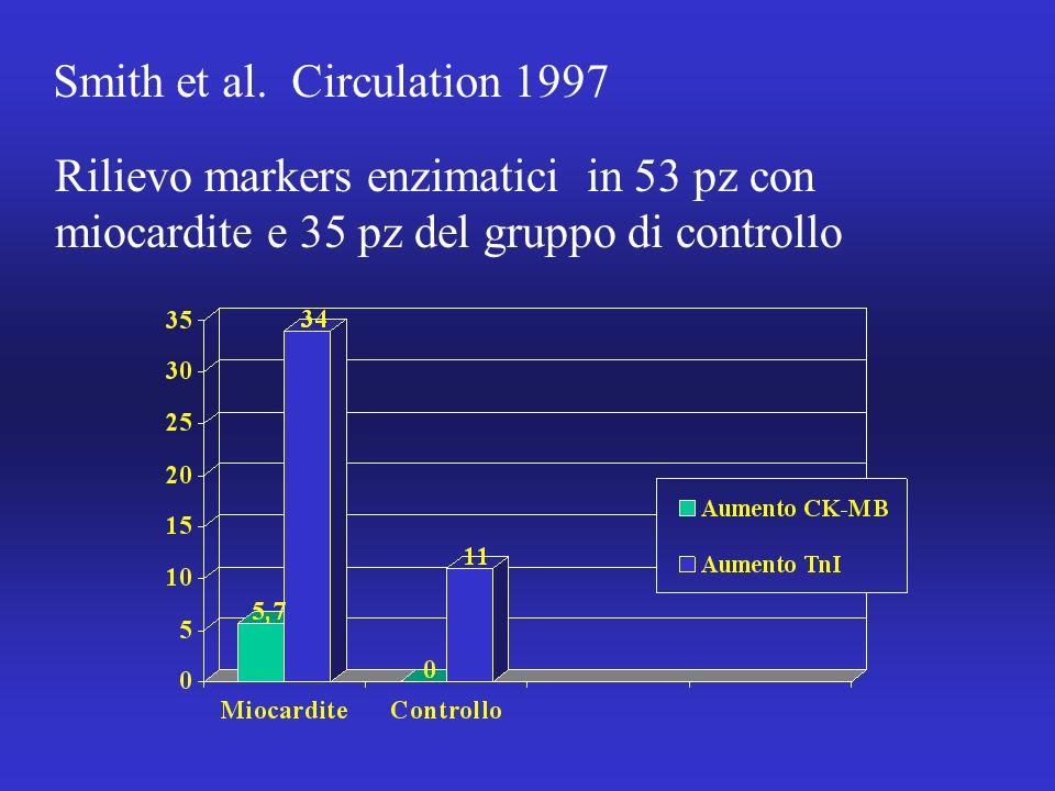 Smith et al. Circulation 1997