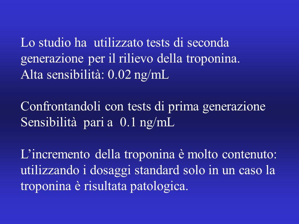 Lo studio ha utilizzato tests di seconda generazione per il rilievo della troponina.