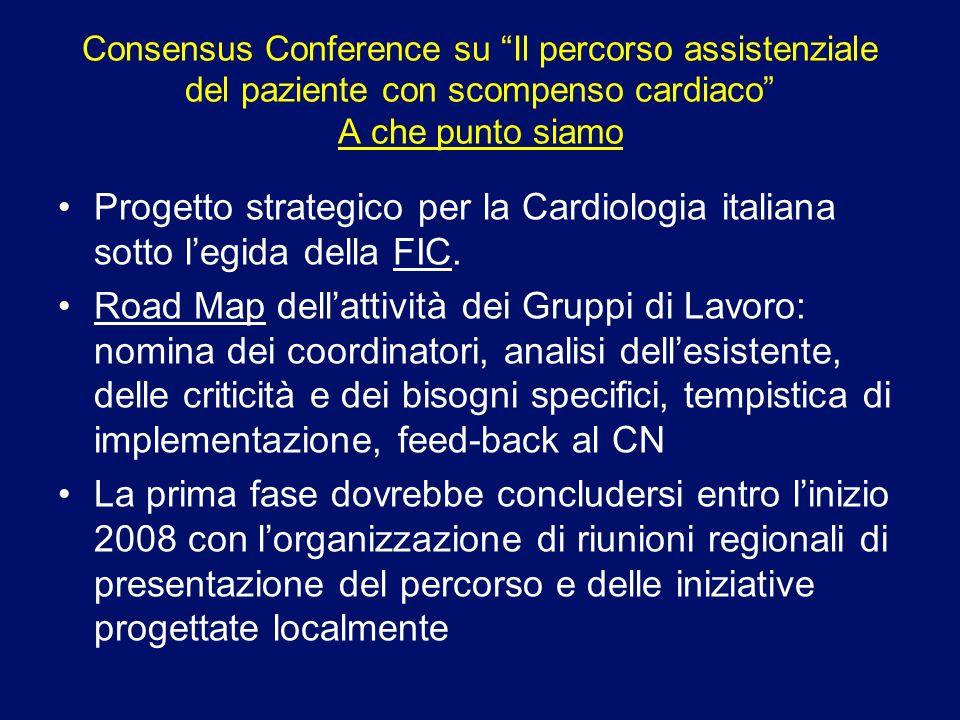 Consensus Conference su Il percorso assistenziale del paziente con scompenso cardiaco A che punto siamo