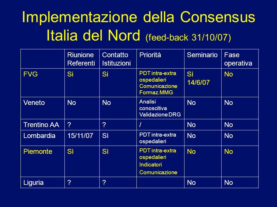 Implementazione della Consensus Italia del Nord (feed-back 31/10/07)