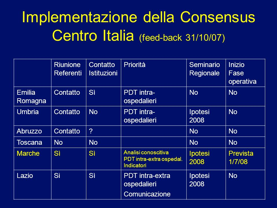 Implementazione della Consensus Centro Italia (feed-back 31/10/07)