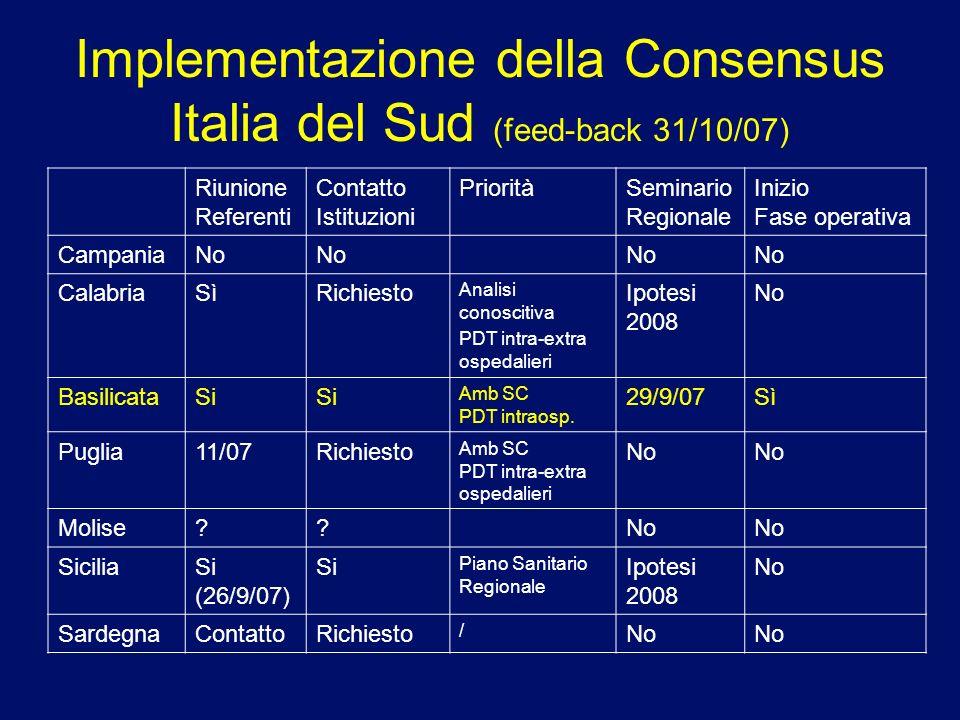 Implementazione della Consensus Italia del Sud (feed-back 31/10/07)