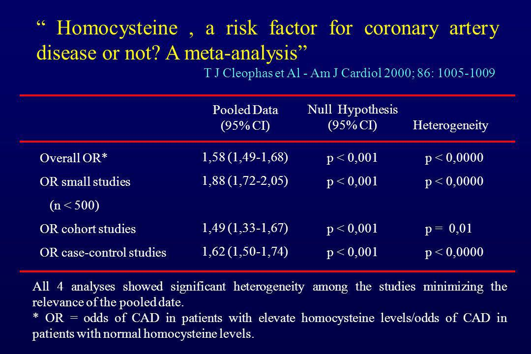 Homocysteine , a risk factor for coronary artery disease or not