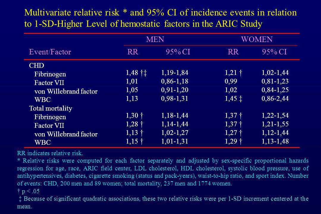 Multivariate relative risk