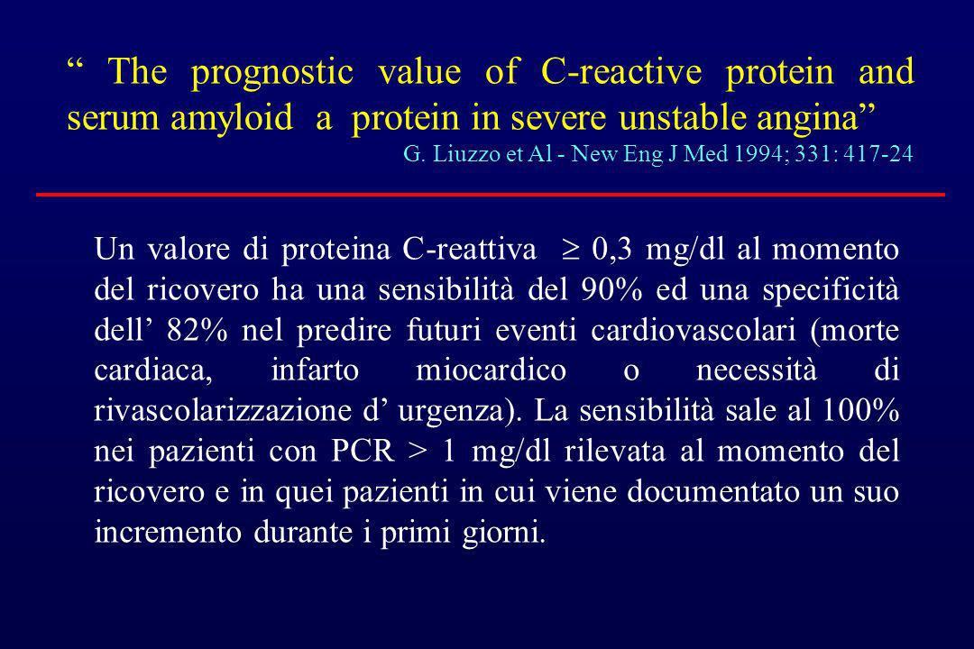 The prognostic value of C-reactive protein and serum amyloid a protein in severe unstable angina